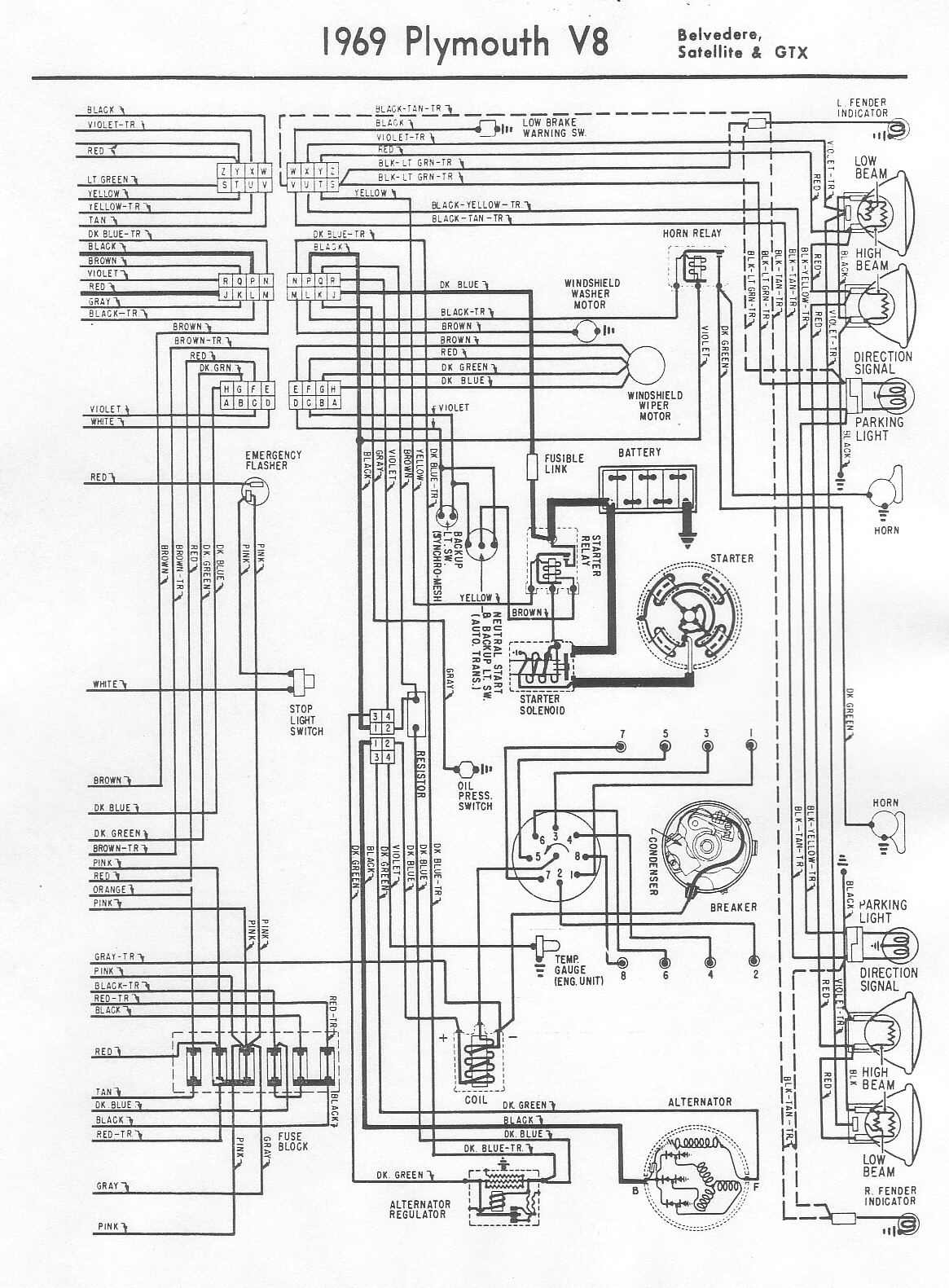 69BelvedereGTXSatelliteRoadRunnerB 1969 roadrunner wiring diagram 1969 plymouth road runner wiring 81 Dodge Alternator Diagram at creativeand.co